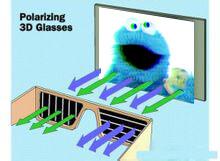 Μοντέλο γυαλιών 3D πόλωσης