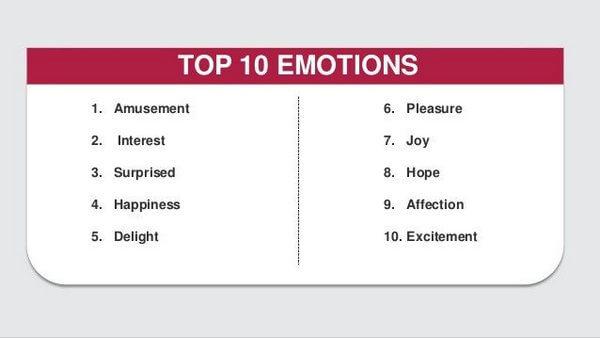Le 10 migliori emozioni