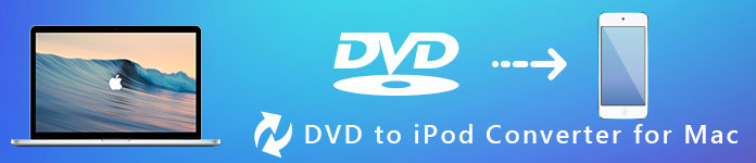 Convertitore DVD a iPod per Mac