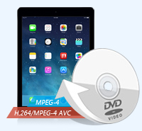 convert DVD/video to iPad 3 on Mac