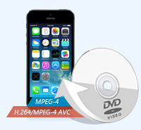 rip dvd to iPhone 4S