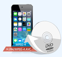 dvd to iPod