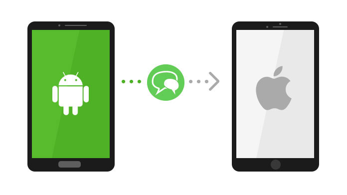 Transfer Sms From Android To Iphone App