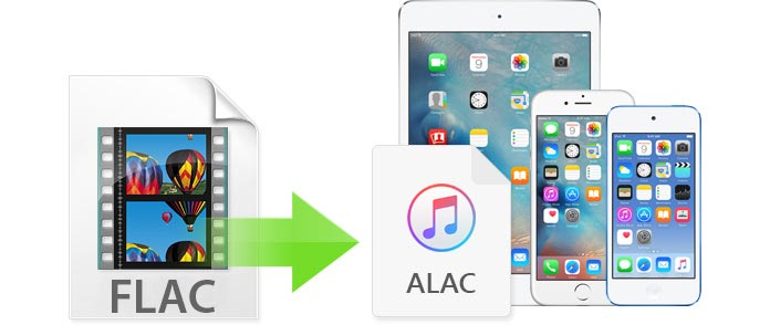 How to Convert FLAC to ALAC (Apple Lossless Audio Codec)