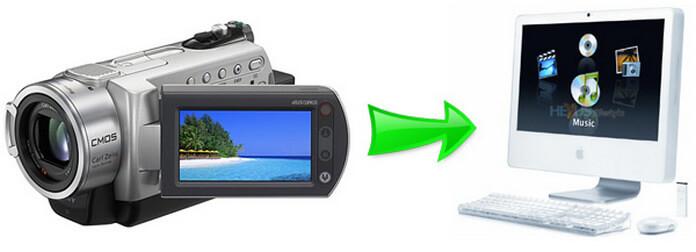 Βιντεοκάμερα σε Mac