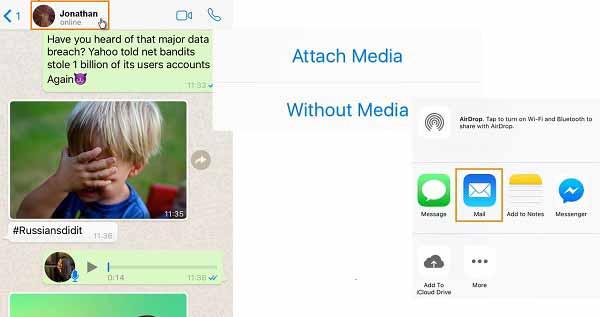 Inviate un'e-mail al thread di WhatsApp