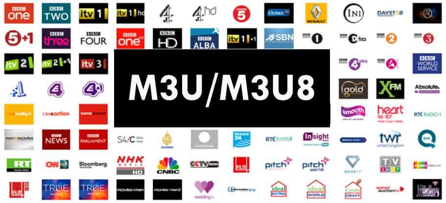 3 Proven Ways to Convert M3U8 to MP3 Online/Computer