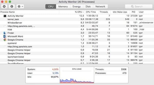 Δραστηριότητα Monitor