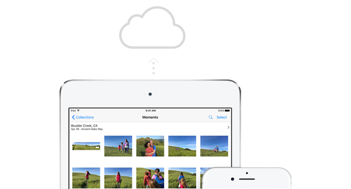 iCloud Backup – Access/Backup/Restore iPhone and Delete