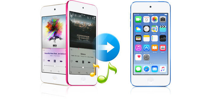 how to put music on itouch without itunes
