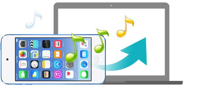 Μεταφορά μουσικής iPod touch στον υπολογιστή