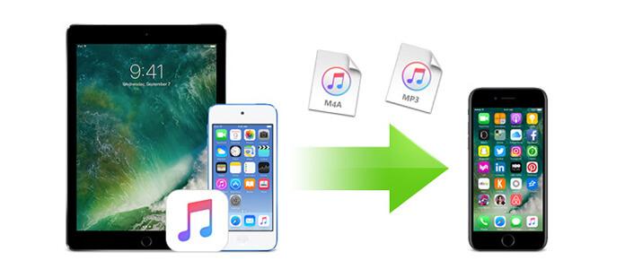 Przenieś muzykę z iPada / iPoda do iPhone'a