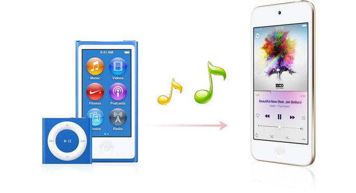 How do you transfer music from one ipod to another ipod transfer ipod music to iphone ccuart Images