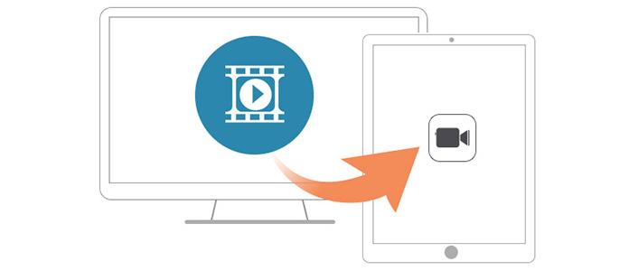 Μεταφορά βίντεο από υπολογιστή σε iPad
