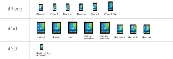 Dispositivi supportati iOS 9