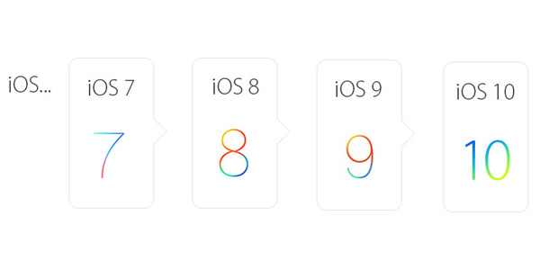 Ιστορικό ανάπτυξης του iOS