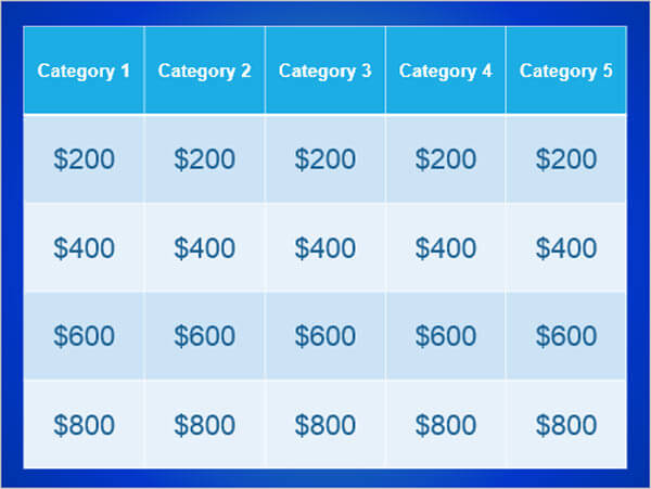 These Are The Standard Values For Clues In Jeopardy TV Game But You Can Use Whatever Feel Best