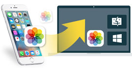 Transfer iPhone Photos to PC Mac
