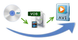 How to Convert VOB to AVI