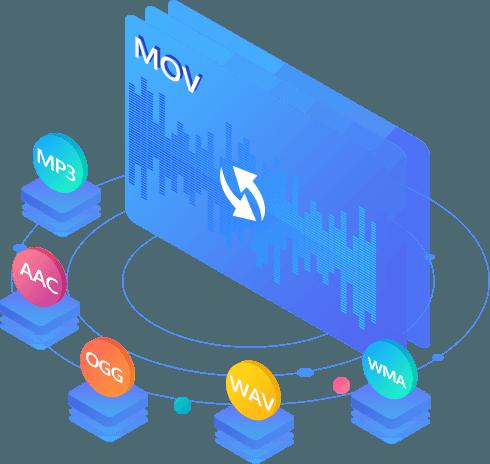 Μετατροπή ήχου MOV