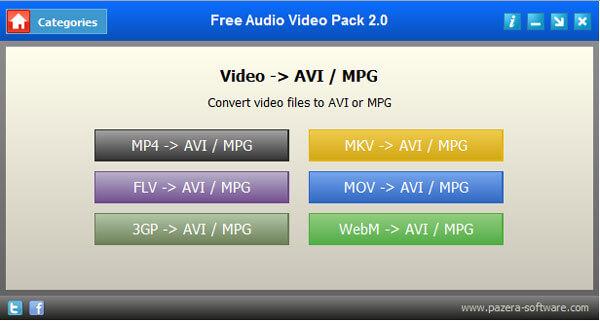 Suite di convertitori video Pazera