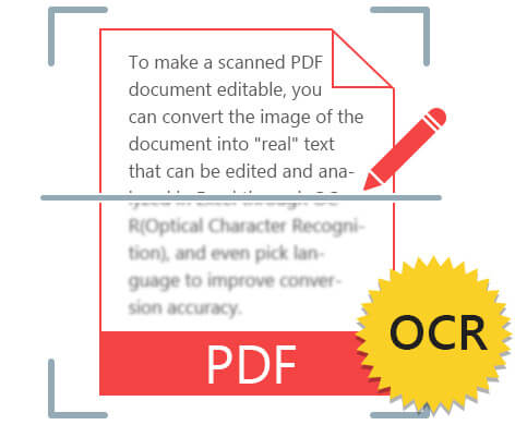 Support optical character recognition technology