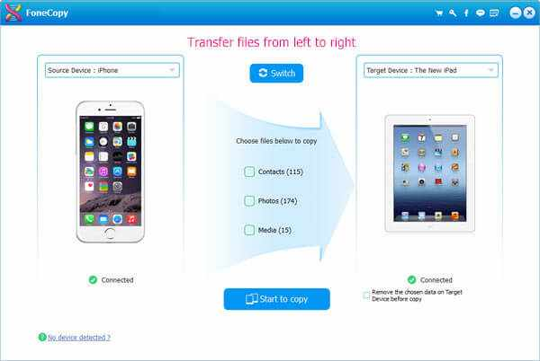 how to transfer contacts from ipad to iphone easiest way to sync contacts from iphone to you 21067