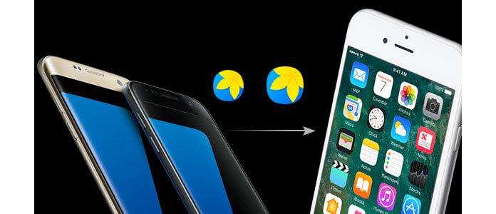 Prześlij zdjęcie z iPhone'a 6