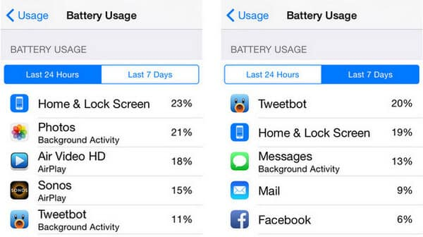 Battery Usage Under iPhone Battery Percentage