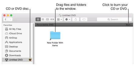 Trascina il file sul Mac