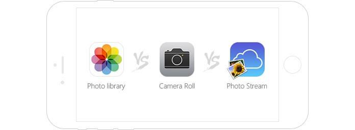 Rullino fotografico VS My Photo Stream VS iCloud Photo Library