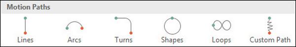 Tipi di animazione PowerPoint Percorsi di movimento