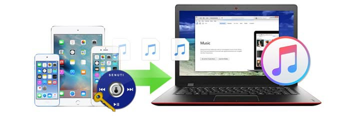 Senuti for Windows Tool to Transfer Music from iPhone and iPod