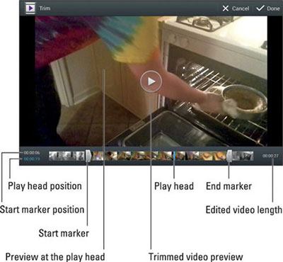 Trim Videos on Android tablet