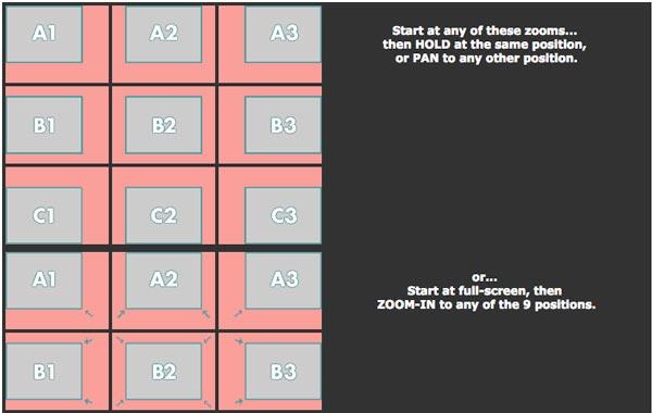 een Zoom Wizard Pack 2