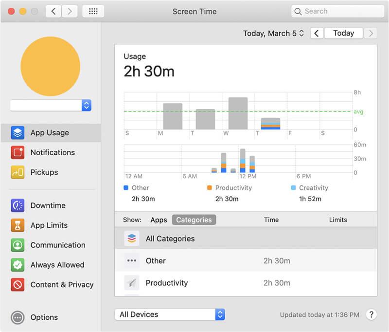 Využití aplikace Screen Time na Macu