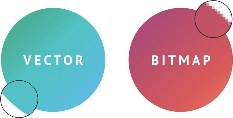 Vektorová VS bitmapa