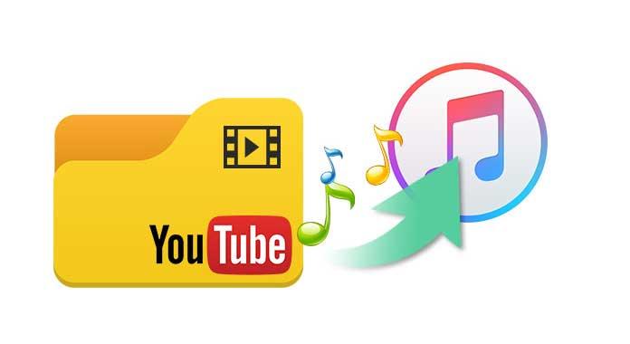 Převod YouTube na iTunes