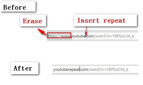 Επεξεργασία διεύθυνσης URL YouTube