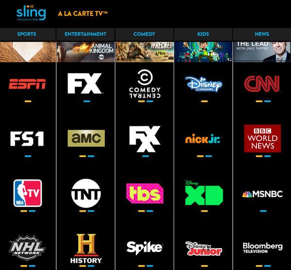 Sling τηλεόραση