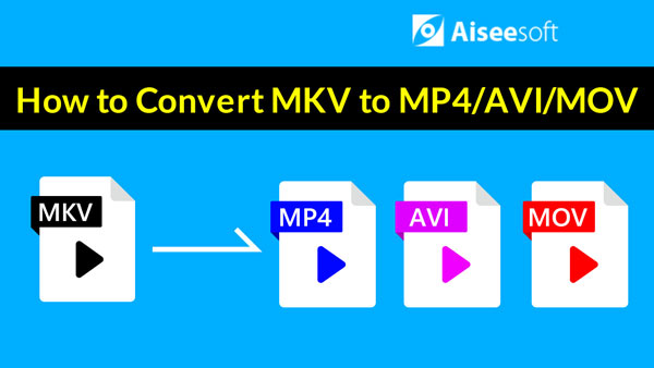Konwertuj MKV na MP4 / AVI / MOV