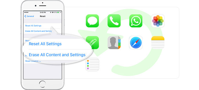 How to Recover iPhone Data after Restoring to Factory Settings